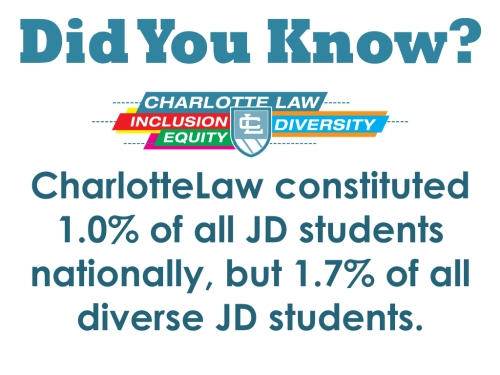 did_you_know_diversity2